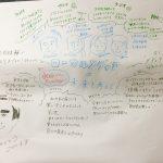 Ten-Lab超会議のお題「ローカルメディアの未来~わくわくの流通経路~」について考えてみた!